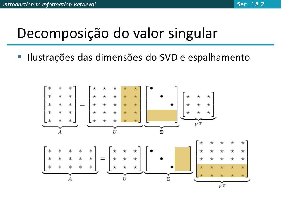 Introduction to Information Retrieval Decomposição do valor singular Ilustrações das dimensões do SVD e espalhamento Sec. 18.2
