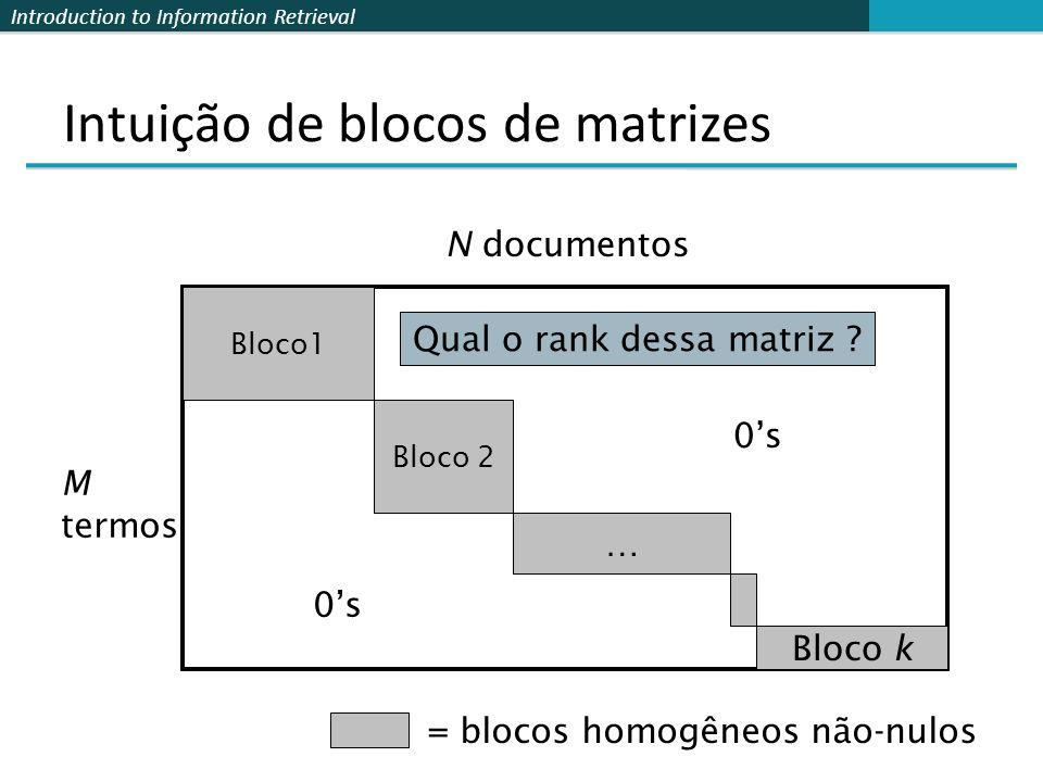 Introduction to Information Retrieval Intuição de blocos de matrizes Bloco1 Bloco 2 … Bloco k 0s = blocos homogêneos não-nulos M termos N documentos Qual o rank dessa matriz ?
