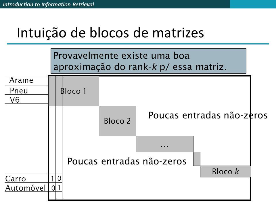 Introduction to Information Retrieval Intuição de blocos de matrizes Bloco 1 Bloco 2 … Bloco k Poucas entradas não-zeros Arame Pneu V6 Carro Automóvel 1 1 0 0 Provavelmente existe uma boa aproximação do rank-k p/ essa matriz.