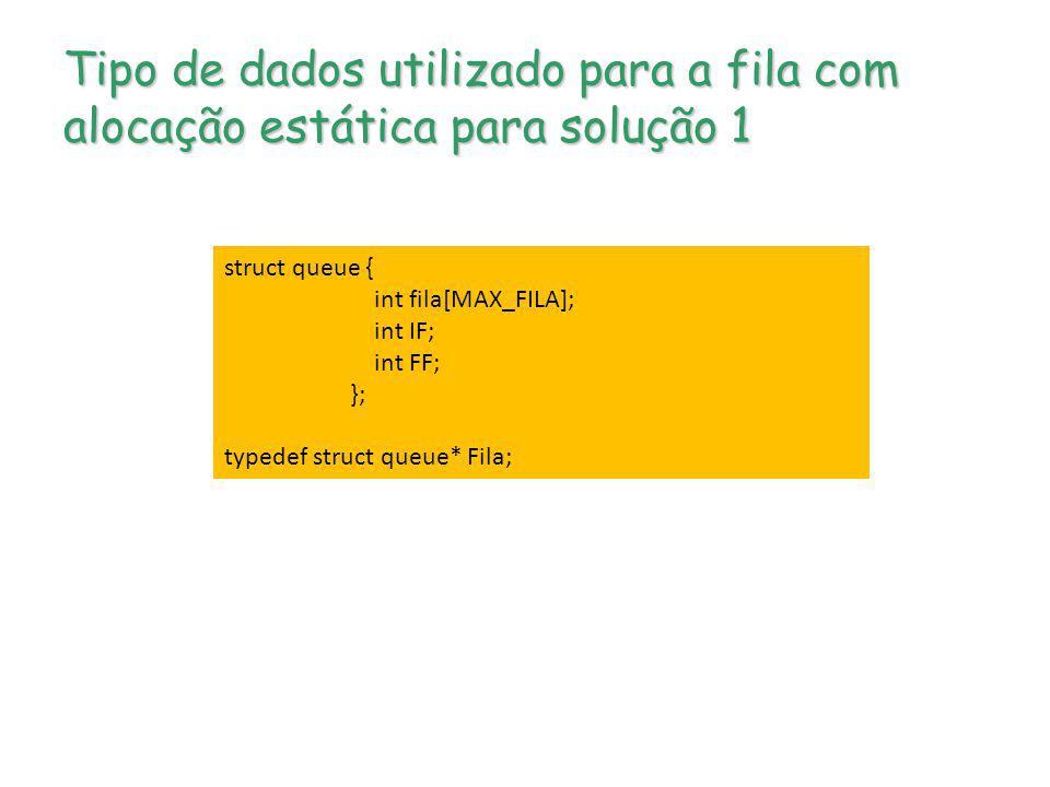 Tipo de dados utilizado para a fila com alocação estática para solução 1 struct queue { int fila[MAX_FILA]; int IF; int FF; }; typedef struct queue* F