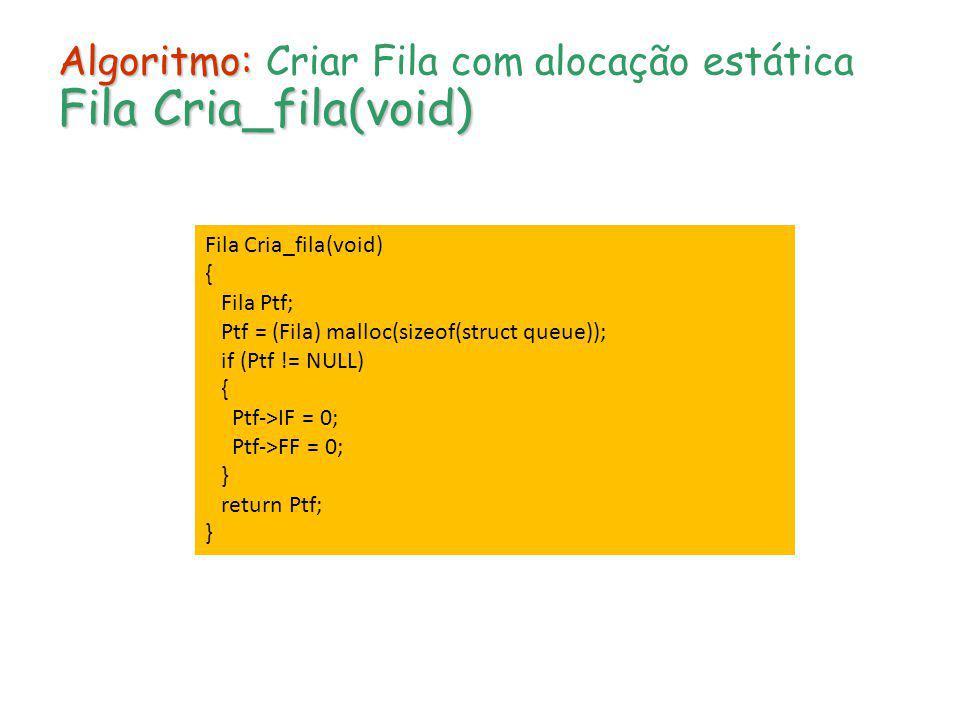 Algoritmo: Fila Cria_fila(void) Algoritmo: Criar Fila com alocação estática Fila Cria_fila(void) Fila Cria_fila(void) { Fila Ptf; Ptf = (Fila) malloc(