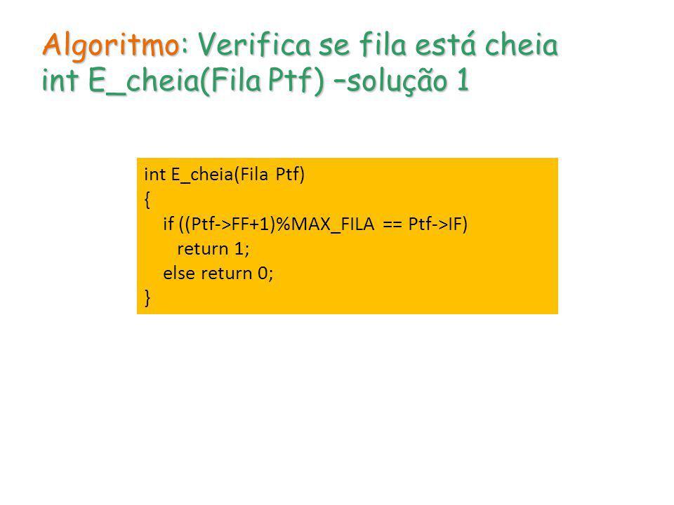 Algoritmo: Verifica se fila está cheia int E_cheia(Fila Ptf) –solução 1 int E_cheia(Fila Ptf) { if ((Ptf->FF+1)%MAX_FILA == Ptf->IF) return 1; else re