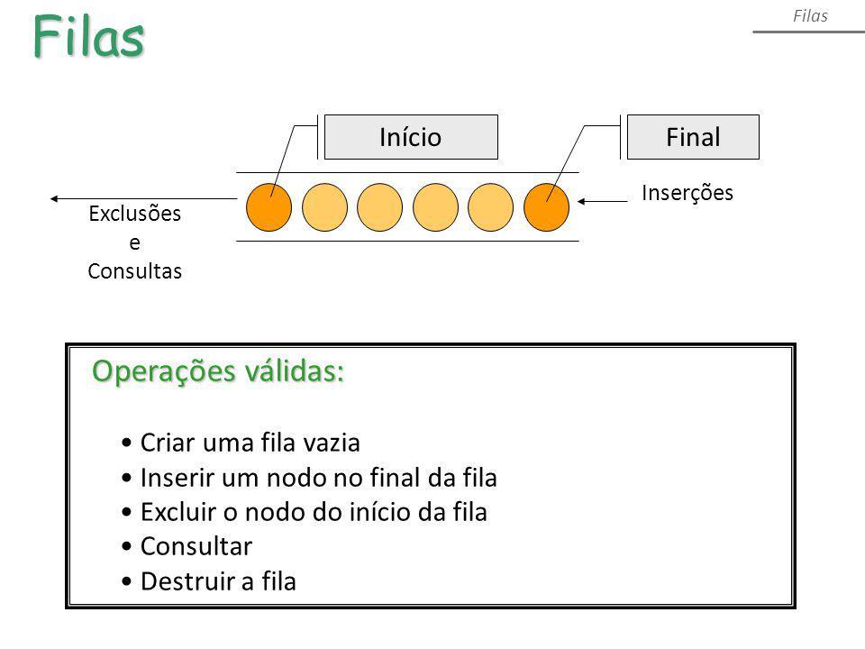 Filas Operações válidas: Operações válidas: Criar uma fila vazia Inserir um nodo no final da fila Excluir o nodo do início da fila Consultar Destruir