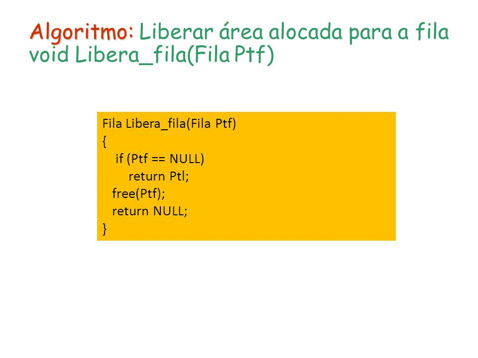 Algoritmo: Algoritmo: Liberar área alocada para a fila void Libera_fila(Fila Ptf) Fila Libera_fila(Fila Ptf) { if (Ptf == NULL) return Ptl; free(Ptf);