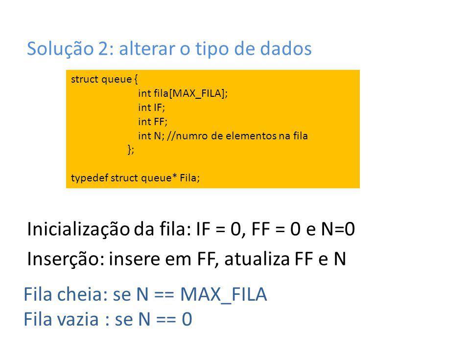 Solução 2: alterar o tipo de dados Inicialização da fila: IF = 0, FF = 0 e N=0 Inserção: insere em FF, atualiza FF e N Fila cheia: se N == MAX_FILA Fi