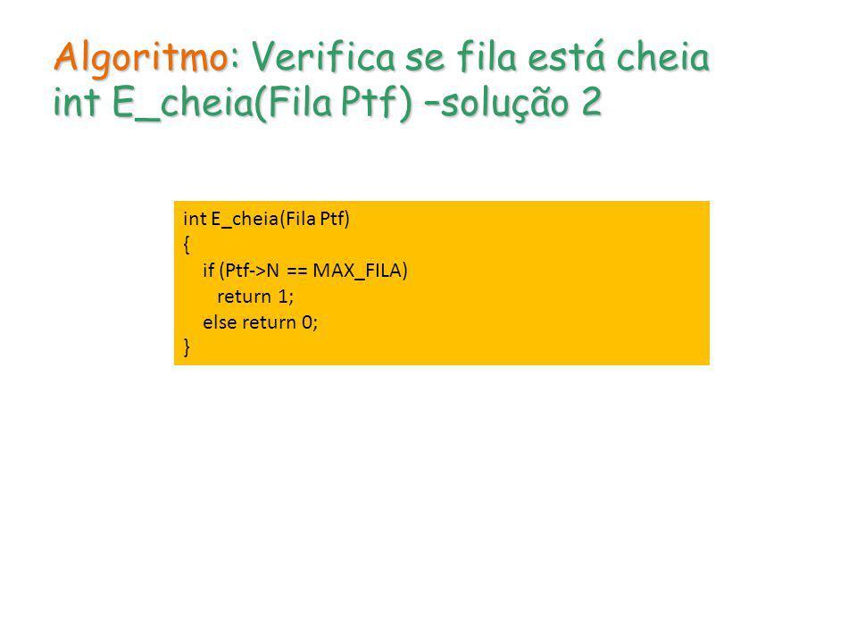 Algoritmo: Verifica se fila está cheia int E_cheia(Fila Ptf) –solução 2 int E_cheia(Fila Ptf) { if (Ptf->N == MAX_FILA) return 1; else return 0; }