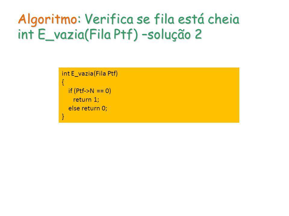 Algoritmo: Verifica se fila está cheia int E_vazia(Fila Ptf) –solução 2 int E_vazia(Fila Ptf) { if (Ptf->N == 0) return 1; else return 0; }