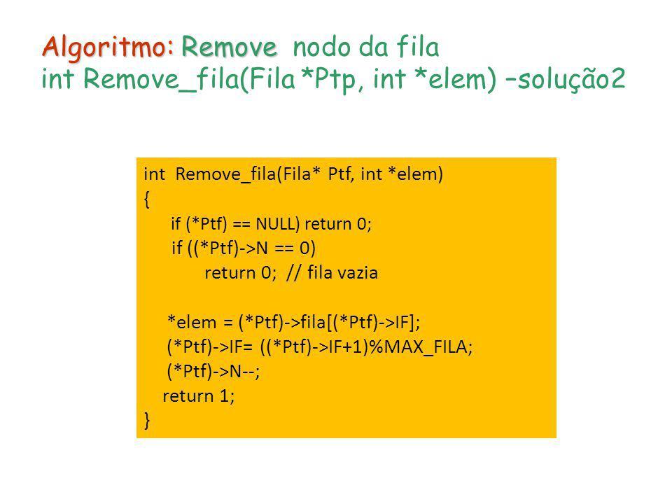 Algoritmo: Remove Algoritmo: Remove nodo da fila int Remove_fila(Fila *Ptp, int *elem) –solução2 int Remove_fila(Fila* Ptf, int *elem) { if (*Ptf) ==
