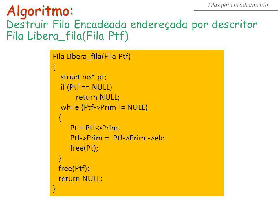 Algoritmo: Destruir Fila Encadeada endereçada por descritor Fila Libera_fila(Fila Ptf) Filas por encadeamento Fila Libera_fila(Fila Ptf) { struct no*