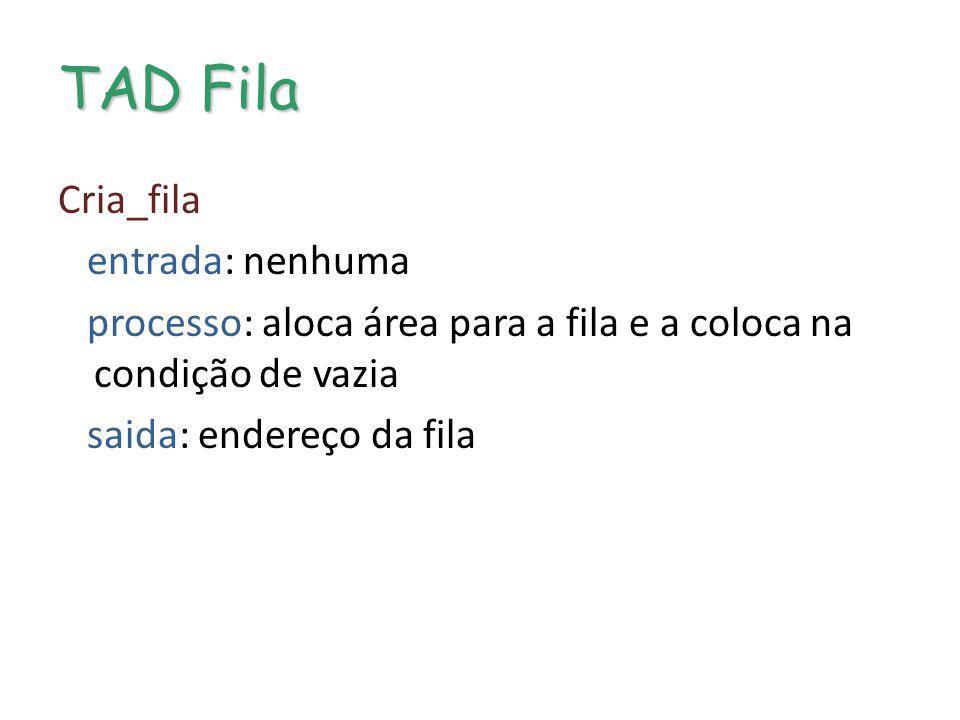 TAD Fila Cria_fila entrada: nenhuma processo: aloca área para a fila e a coloca na condição de vazia saida: endereço da fila