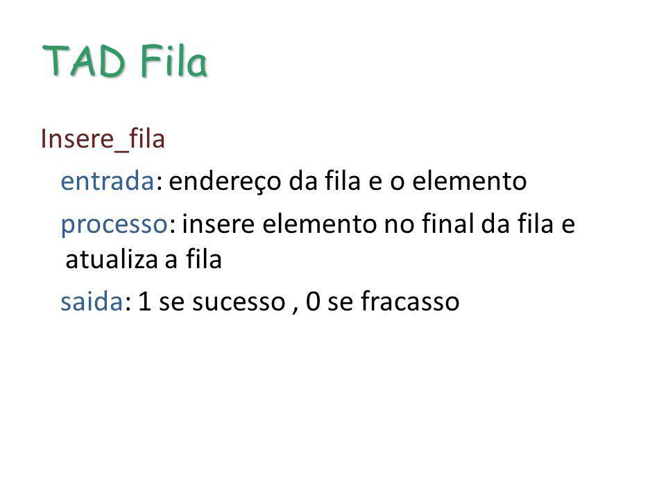 TAD Fila Insere_fila entrada: endereço da fila e o elemento processo: insere elemento no final da fila e atualiza a fila saida: 1 se sucesso, 0 se fra