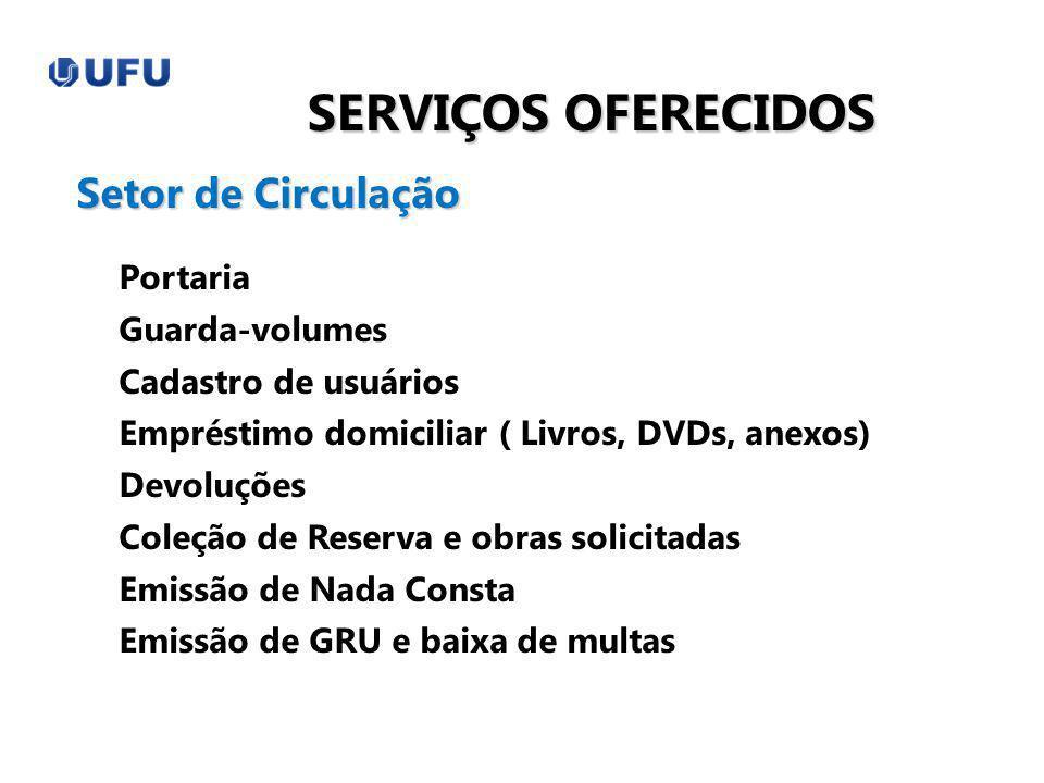 Setor de Circulação Setor de Circulação Portaria Guarda-volumes Cadastro de usuários Empréstimo domiciliar ( Livros, DVDs, anexos) Devoluções Coleção