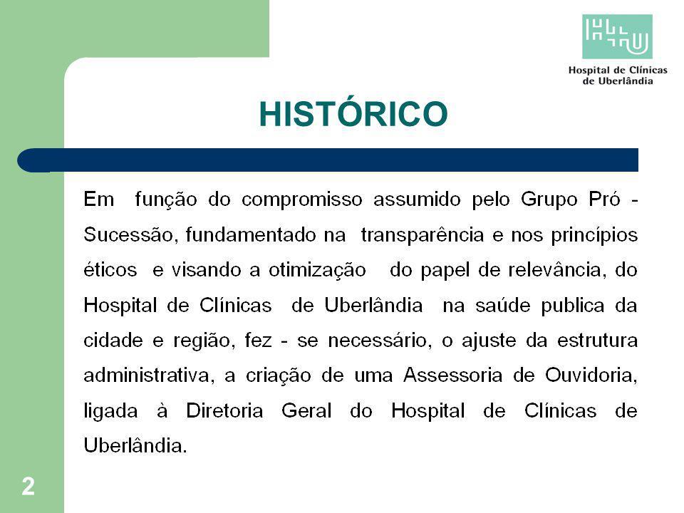 1 OUVIDORIA Maria Helena da Silva - Coordenadora Mariza Leoni Pereira - Ouvidora Eva dos S.