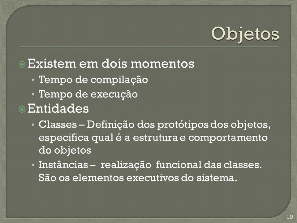 Existem em dois momentos Tempo de compilação Tempo de execução Entidades Classes – Definição dos protótipos dos objetos, especifica qual é a estrutura