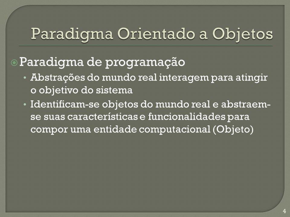 Paradigma de programação Abstrações do mundo real interagem para atingir o objetivo do sistema Identificam-se objetos do mundo real e abstraem- se sua