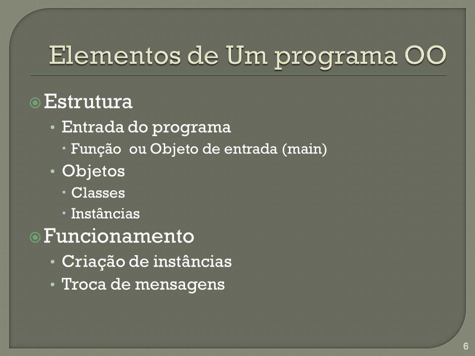 Estrutura Entrada do programa Função ou Objeto de entrada (main) Objetos Classes Instâncias Funcionamento Criação de instâncias Troca de mensagens 6