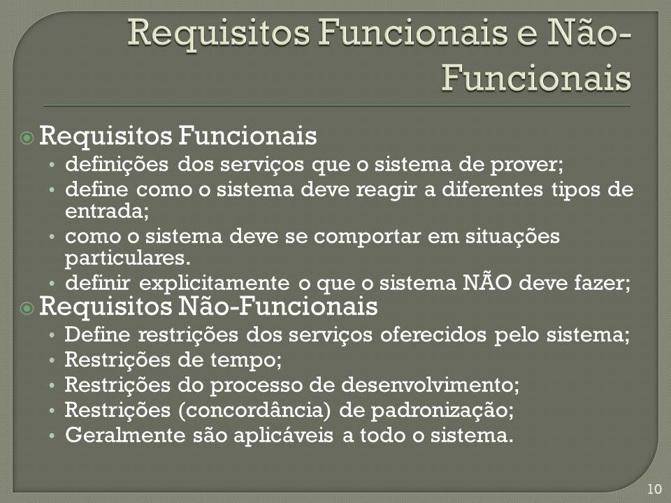 Requisitos Funcionais definições dos serviços que o sistema de prover; define como o sistema deve reagir a diferentes tipos de entrada; como o sistema deve se comportar em situações particulares.