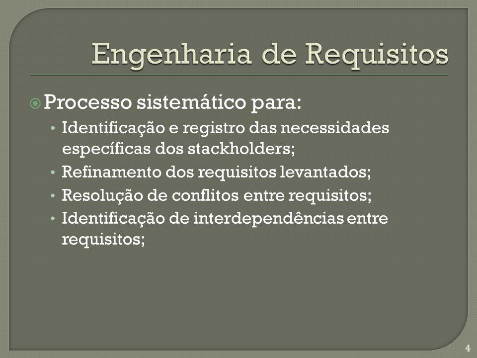 Processo sistemático para: Identificação e registro das necessidades específicas dos stackholders; Refinamento dos requisitos levantados; Resolução de conflitos entre requisitos; Identificação de interdependências entre requisitos; 4
