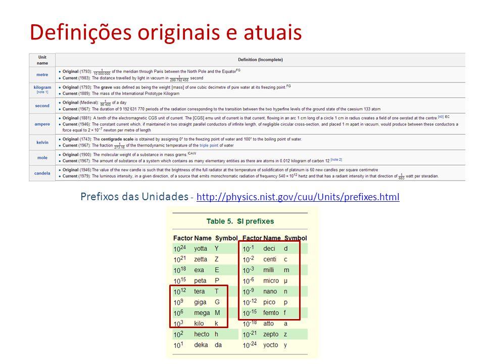 Definições originais e atuais Prefixos das Unidades - http://physics.nist.gov/cuu/Units/prefixes.htmlhttp://physics.nist.gov/cuu/Units/prefixes.html