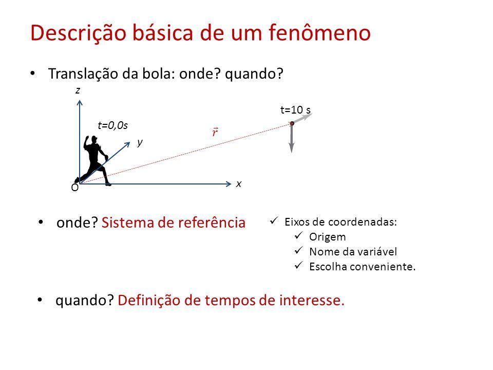t=0,0s Descrição básica de um fenômeno Translação da bola: onde? quando? onde? Sistema de referência Eixos de coordenadas: Origem Nome da variável Esc