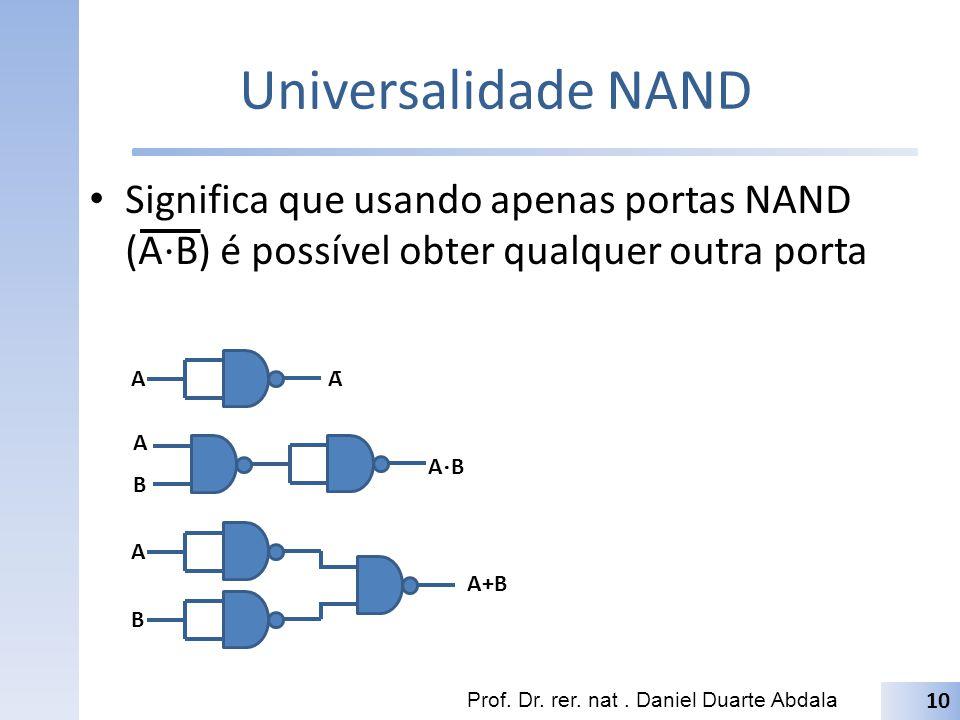 Universalidade NAND Significa que usando apenas portas NAND (A B) é possível obter qualquer outra porta Prof. Dr. rer. nat. Daniel Duarte Abdala 10 AA