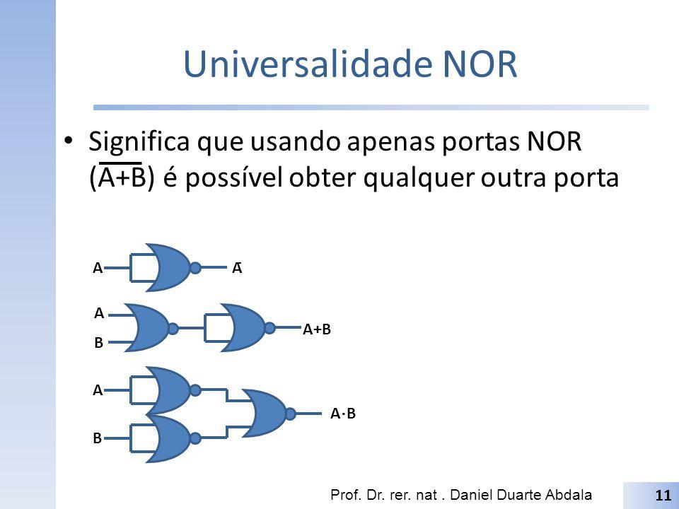 Universalidade NOR Significa que usando apenas portas NOR (A+B) é possível obter qualquer outra porta Prof. Dr. rer. nat. Daniel Duarte Abdala 11 AĀ
