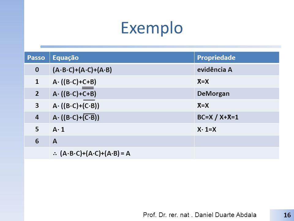 Exemplo Prof. Dr. rer. nat. Daniel Duarte Abdala 16 PassoEquaçãoPropriedade 0 (A B C)+(A C̄)+(A B̄) evidência A 1 A ((B C)+C̄+B̄) X̄̄=X 2 A ((B C)+C̄+