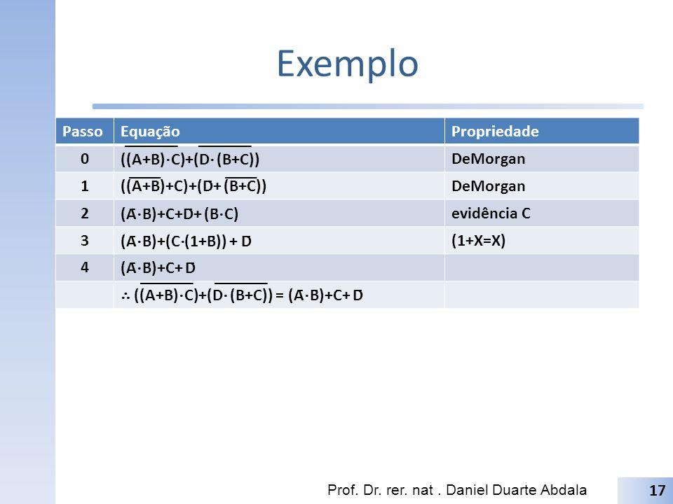 Exemplo Prof. Dr. rer. nat. Daniel Duarte Abdala 17 PassoEquaçãoPropriedade 0 ((A+B) C)+(D (B+C)) DeMorgan 1((A+B)+C̄)+(D̄+ (B+C))DeMorgan 2 (Ā B̄)+C