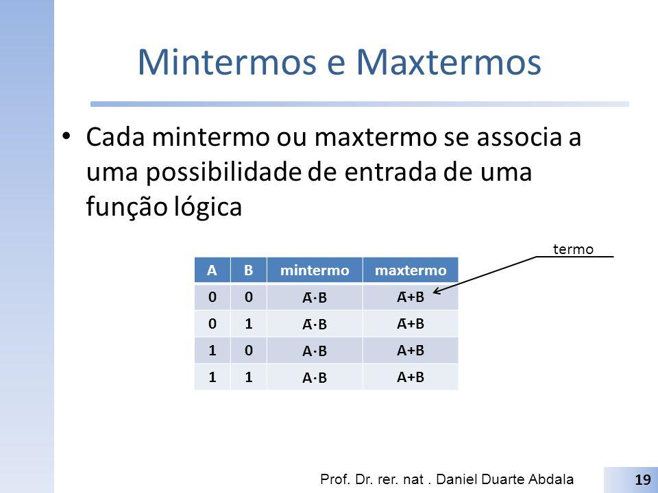 Mintermos e Maxtermos Prof. Dr. rer. nat. Daniel Duarte Abdala 19 Cada mintermo ou maxtermo se associa a uma possibilidade de entrada de uma função ló