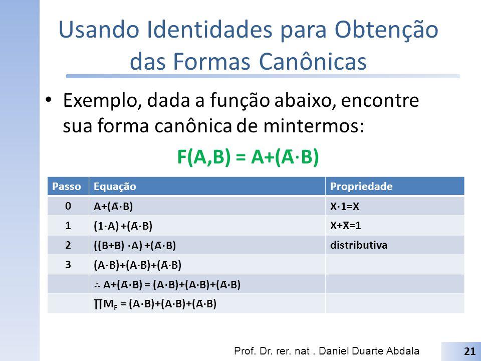 Usando Identidades para Obtenção das Formas Canônicas Exemplo, dada a função abaixo, encontre sua forma canônica de mintermos: F(A,B) = A+(Ā B) Prof.