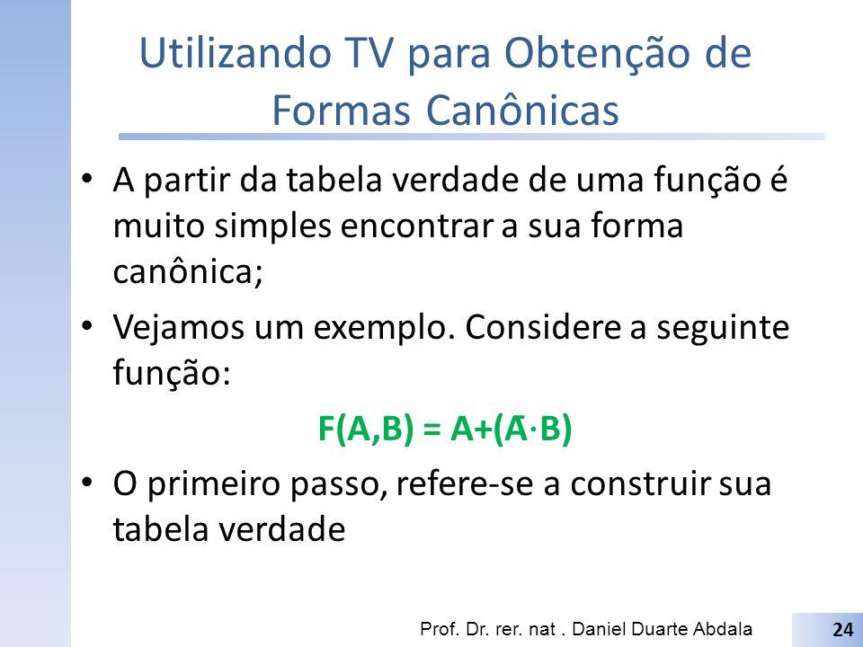 Utilizando TV para Obtenção de Formas Canônicas A partir da tabela verdade de uma função é muito simples encontrar a sua forma canônica; Vejamos um ex