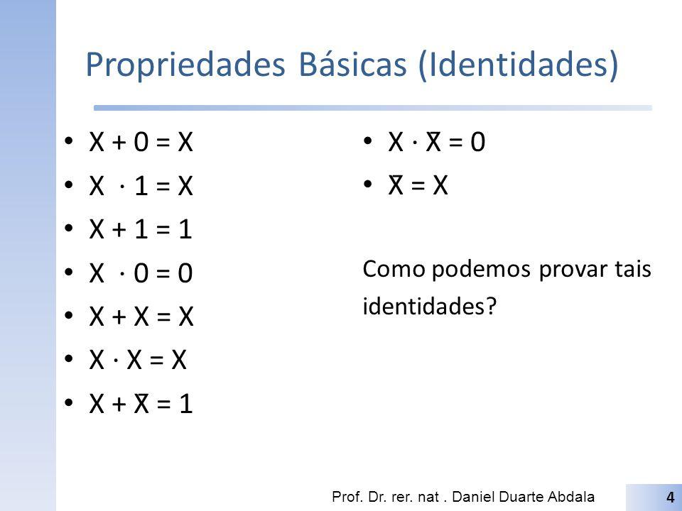Exemplo PassoEquaçãoPropriedade 0 A+Ā B(1 X=X) 1 (1 A)+(Ā B) Distributiva 2 (1+Ā) (1+B) (Ā+A) (A+B) (1 + X = 1) 3 1 1 (Ā+A) (A+B)(1 X = X) 4 (Ā+A) (A+ B) (X + X̄ = 1) 5 1 (A+B)(1 X = X) 6A+B A+Ā B = A + B Prof.