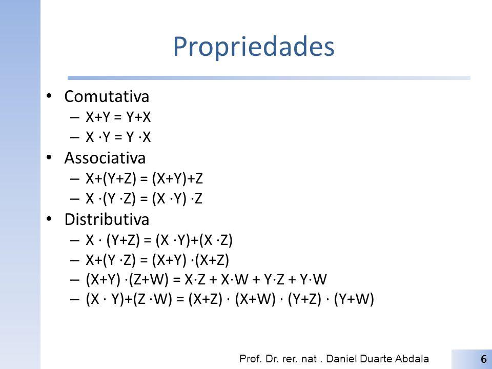 Propriedades Comutativa – X+Y = Y+X – X Y = Y X Associativa – X+(Y+Z) = (X+Y)+Z – X (Y Z) = (X Y) Z Distributiva – X (Y+Z) = (X Y)+(X Z) – X+(Y Z) = (