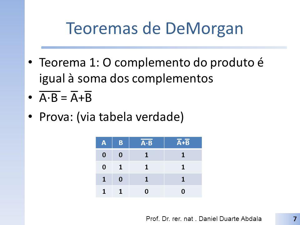 Teoremas de DeMorgan Teorema 2: O complemento da soma é igual ao produto dos complementos A+B = A B Prova: (via tabela verdade) Prof.