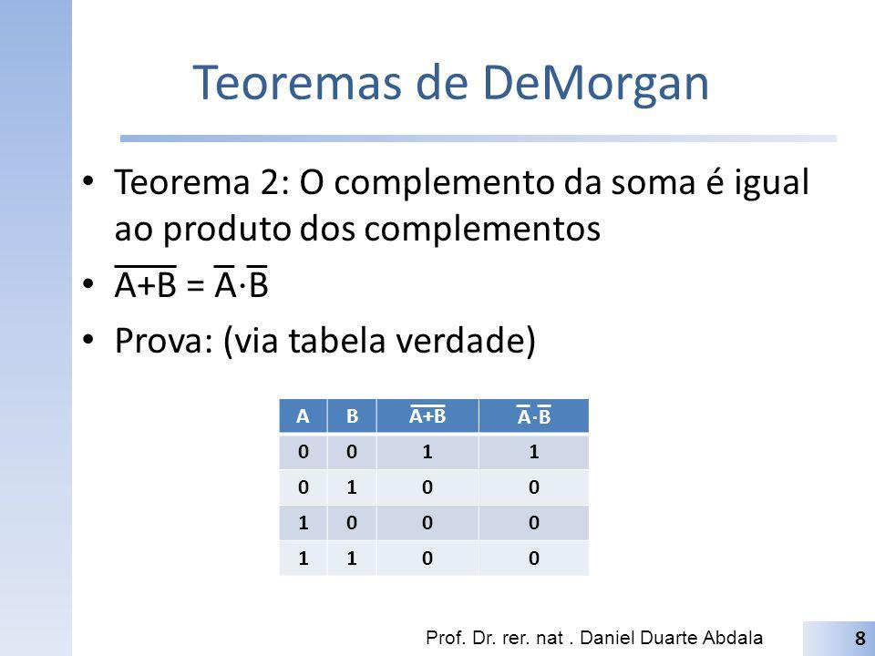 Identidades Auxiliares A+A B = A Prova: a)A 1 = A b)A (1+B) = A+A B (distributiva) c)1+B = 1 d)A 1 = A A+A B = A A+A B = A+B (A+B) (A+C) = A + B C Ā+(A B) = Ā+B Prof.