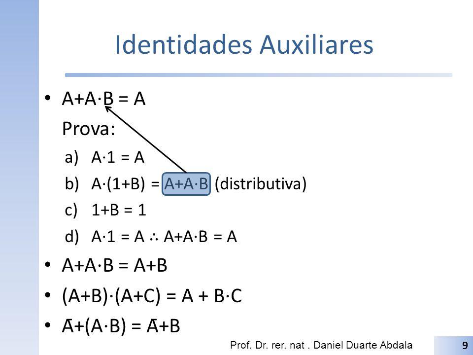 Identidades Auxiliares A+A B = A Prova: a)A 1 = A b)A (1+B) = A+A B (distributiva) c)1+B = 1 d)A 1 = A A+A B = A A+A B = A+B (A+B) (A+C) = A + B C Ā+
