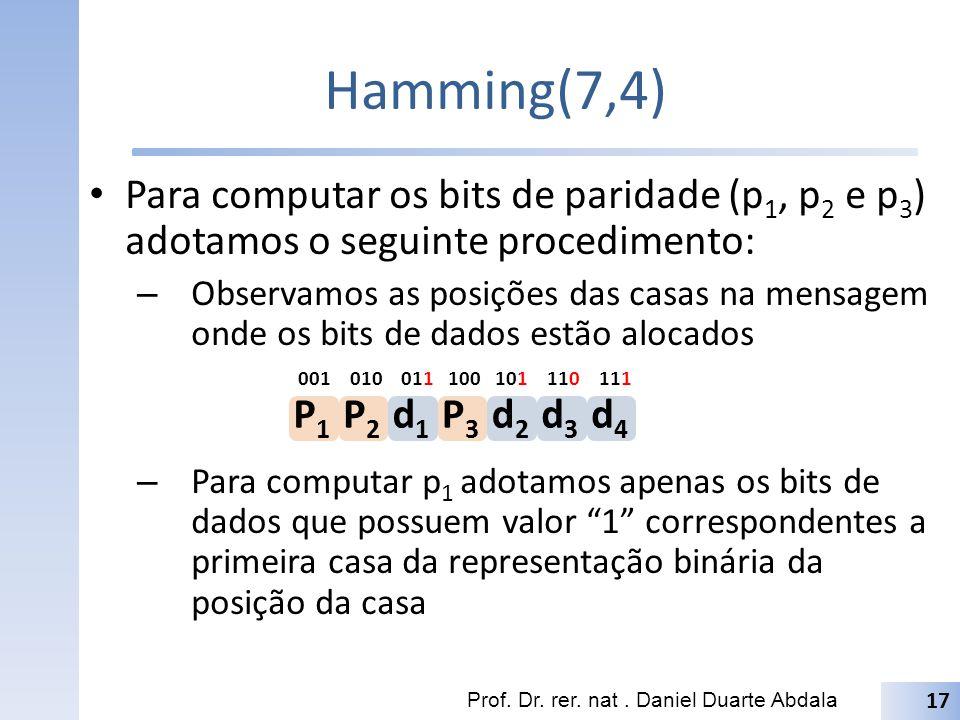Hamming(7,4) Fazemos um ou-exclusivo com todos os bits correspondentes a casa a ser configurada, definida para 1 P 1 = d 1 d 2 d 4 = x 3 x 5 x 7 P 1 = d 1 d 3 d 4 = x 3 x 6 x 7 P 1 = d 2 d 3 d 4 = x 5 x 6 x 7 Prof.