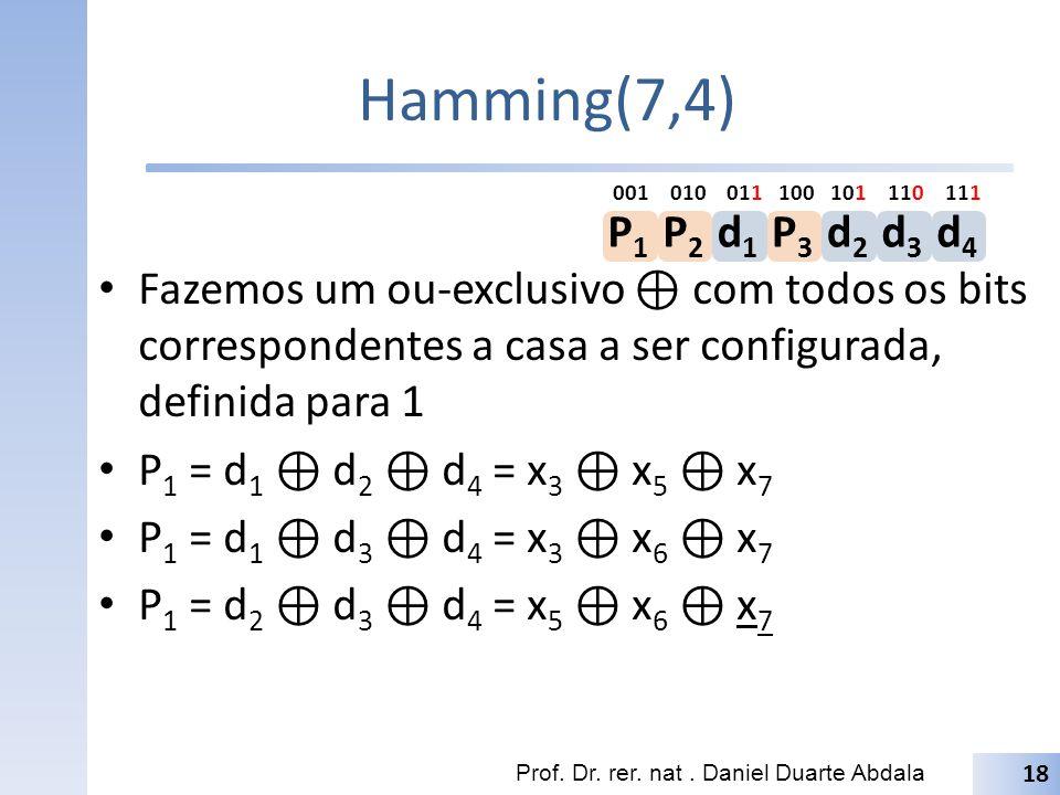 Hamming(7,4) x3x5x6x7p1p2p3Hamming(7,4) 00000000000000 00011111101001 00100110101010 00111001000011 01001011001100 01010100100101 01101101100110 01110010001111 Prof.