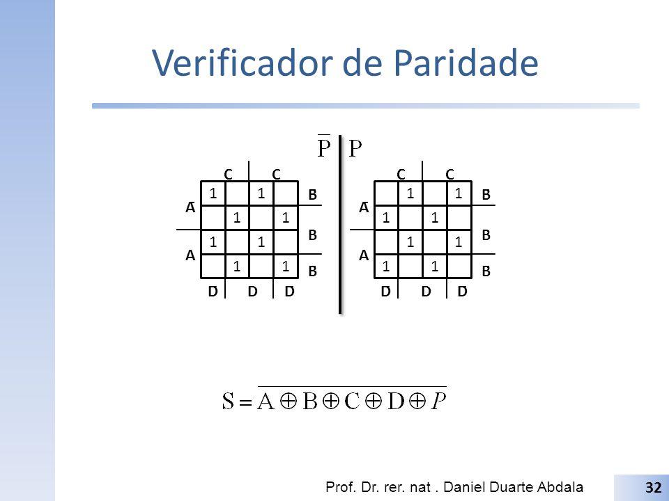 Verificador de Paridade Prof. Dr. rer. nat. Daniel Duarte Abdala 33