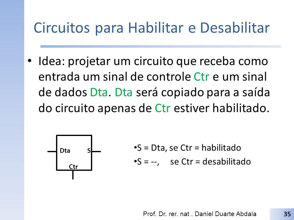 Circuitos para Habilitar e Desabilitar Prof.Dr. rer.