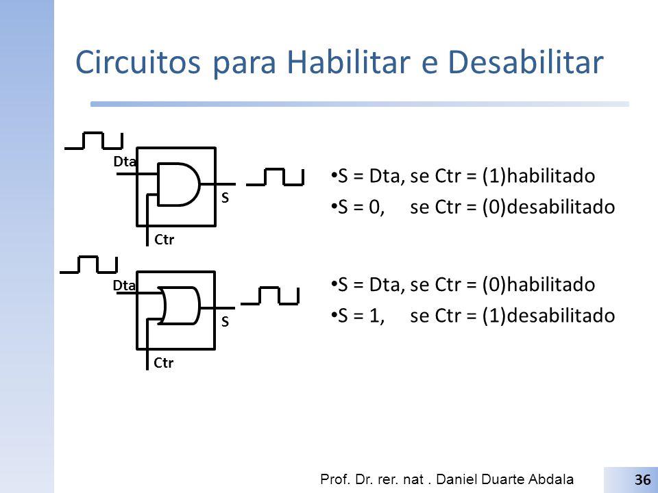 Gerador Hamming(7,4) P 1 = d 1 d 2 d 4 = x 3 x 5 x 7 P 1 = d 1 d 3 d 4 = x 3 x 6 x 7 P 1 = d 2 d 3 d 4 = x 5 x 6 x 7 Prof.