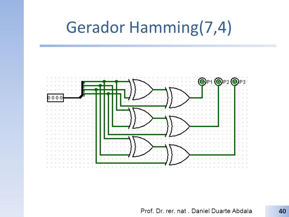 Verificador Hamming(7,4) K 1 = d 1 d 2 d 4 = x 3 x 5 x 7 P 1 K 2 = d 1 d 3 d 4 = x 3 x 6 x 7 P 2 K 3 = d 2 d 3 d 4 = x 5 x 6 x 7 P 3 Prof.