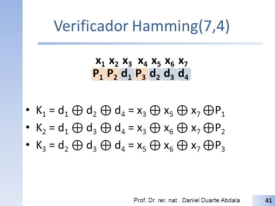 Verificador Hamming(7,4) Prof. Dr. rer. nat. Daniel Duarte Abdala 42