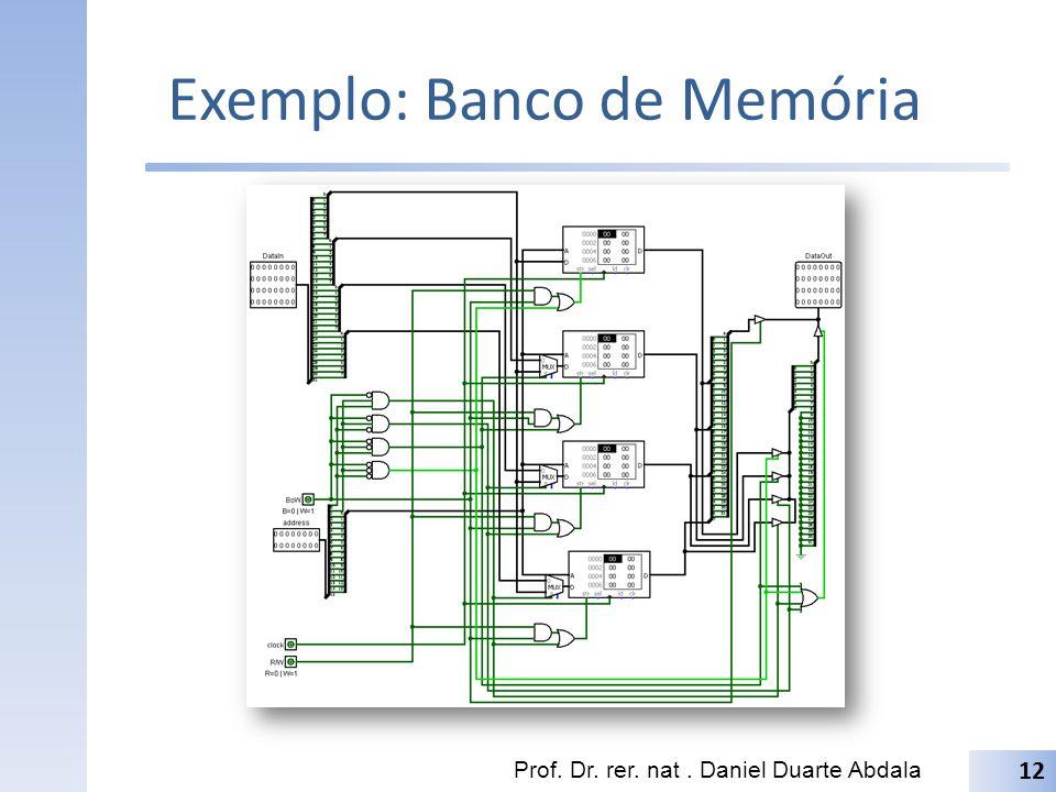 Exemplo: Banco de Memória Prof. Dr. rer. nat. Daniel Duarte Abdala 12