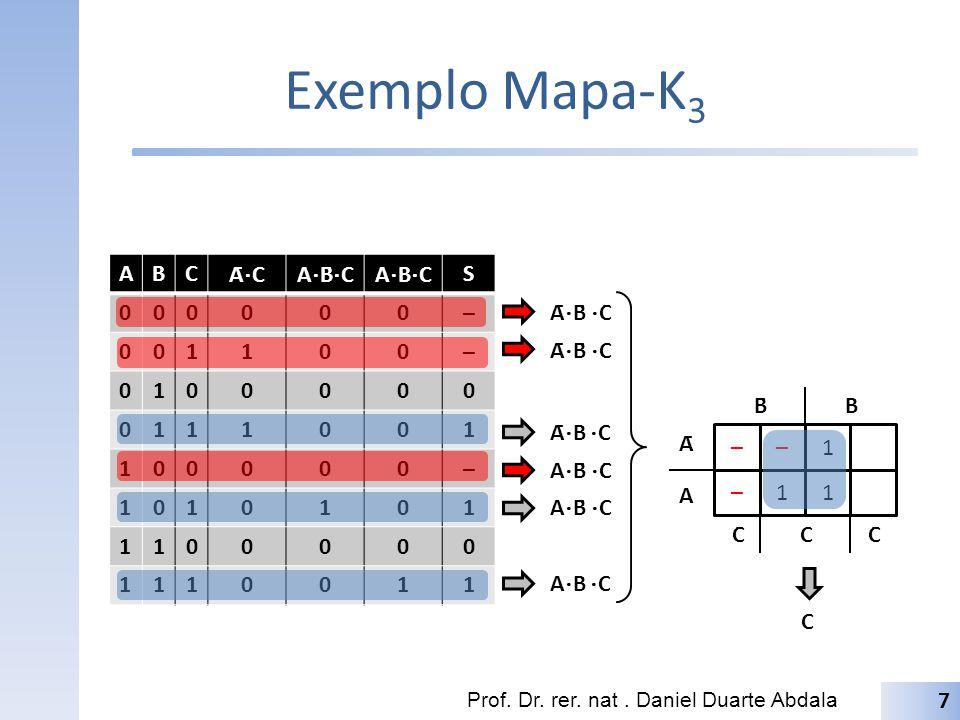 Exemplo Mapa-K 3 Prof. Dr. rer. nat. Daniel Duarte Abdala 7 ABC Ā CA B̄ CA B C S 000000– 001100– 0100000 0111001 100000– 1010101 1100000 1110011 ––1