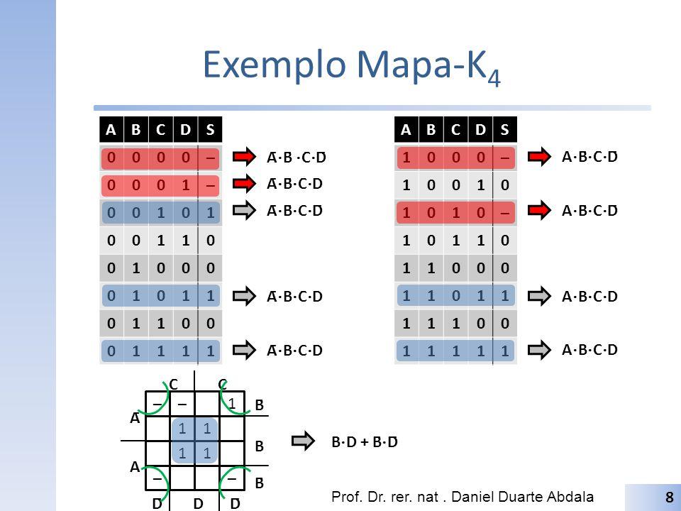 Exemplo Mapa-K 4 Prof. Dr. rer. nat. Daniel Duarte Abdala ABCDS 0000– 0001– 00101 00110 01000 01011 01100 01111 8 ABCDS 1000– 10010 1010– 10110 11000