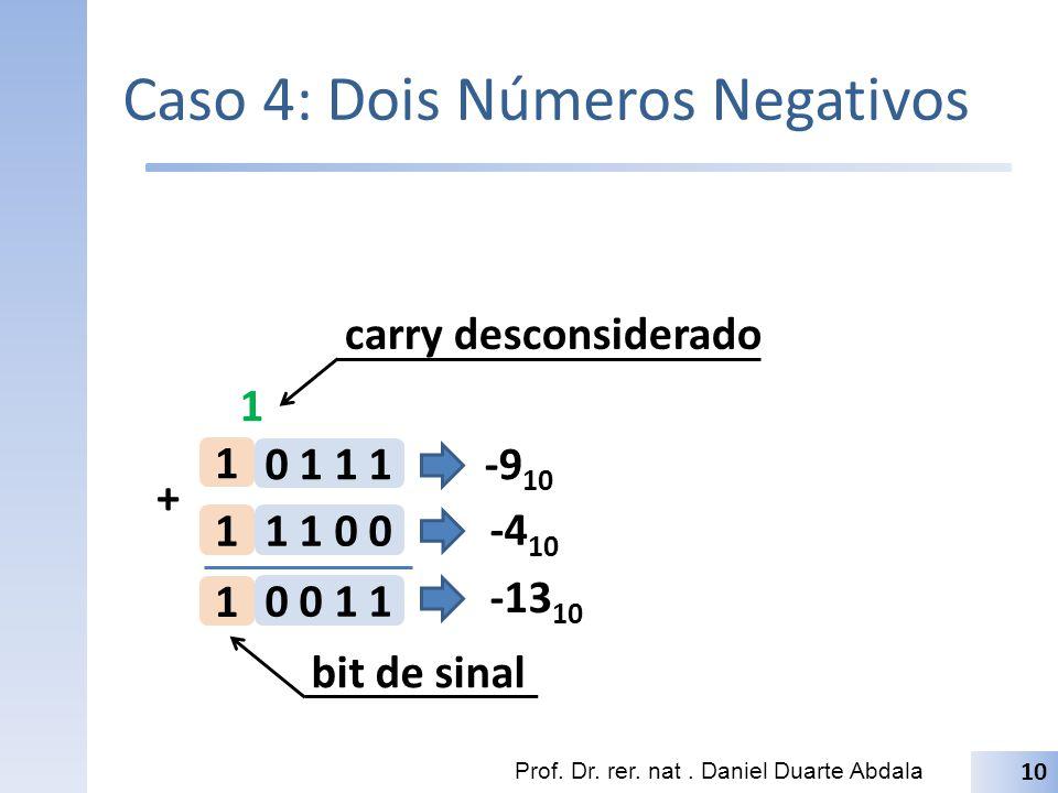 Caso 4: Dois Números Negativos Prof.Dr. rer. nat.