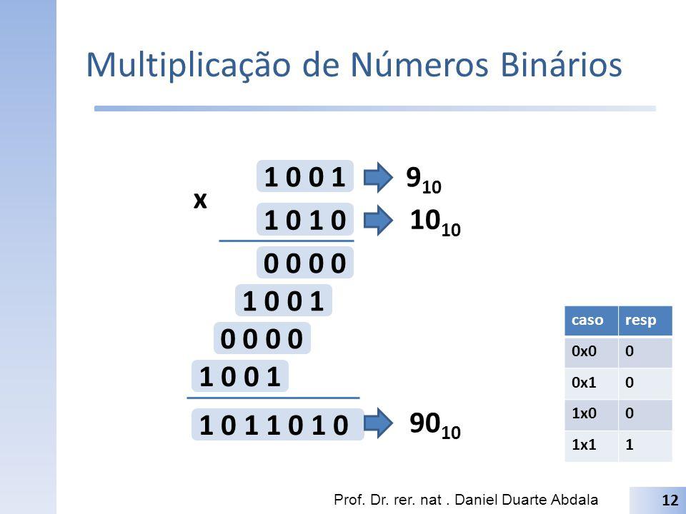 Multiplicação de Números Binários Prof.Dr. rer. nat.