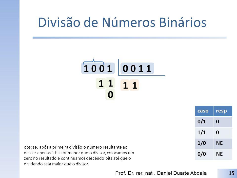 Divisão de Números Binários Prof.Dr. rer. nat.