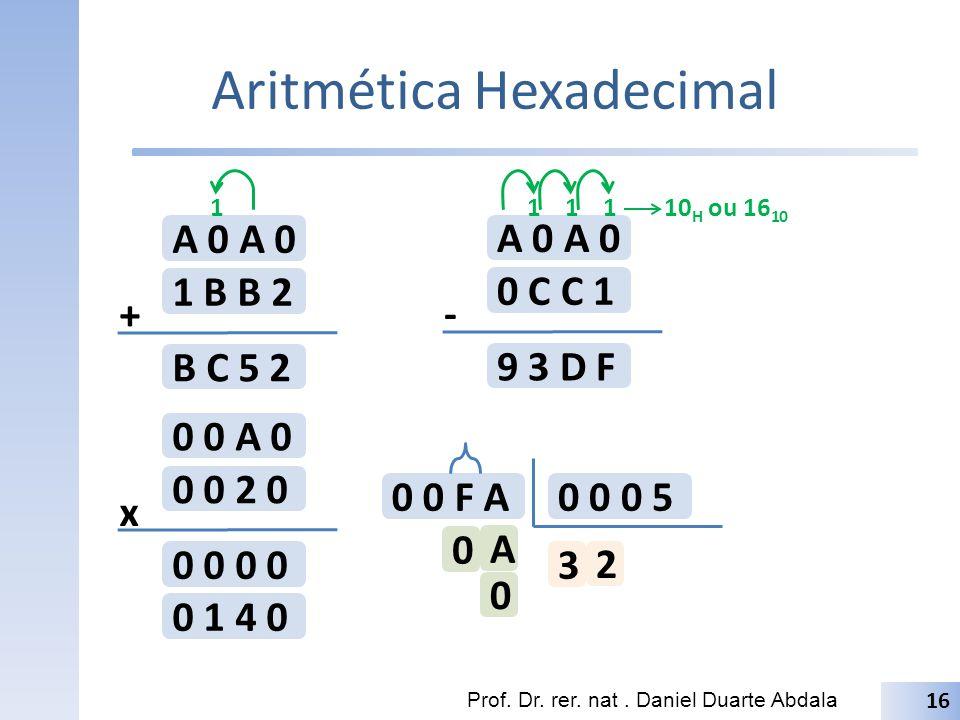Aritmética Hexadecimal Prof.Dr. rer. nat.